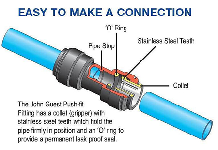 John Guest Push-Fit Fittings