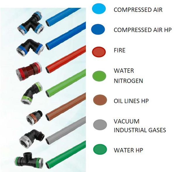 Unipipe pipes