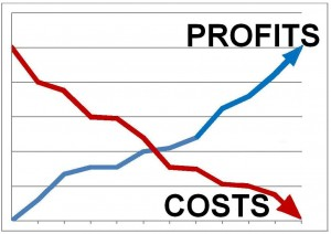 stainless pipe and fittings australia Profit cost